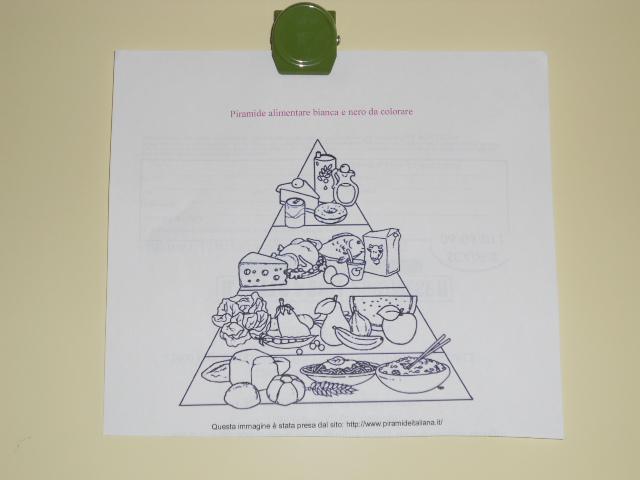 Piramide Alimentare Bianca E Nera Da Colorare Blog Family